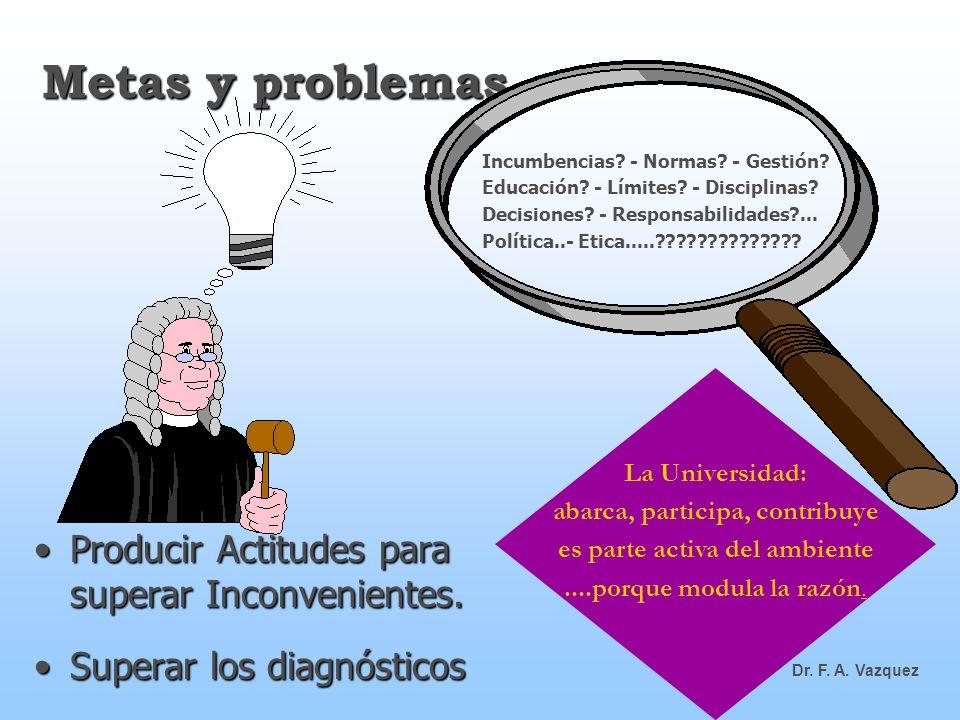 Metas y problemas Producir Actitudes para superar Inconvenientes.Producir Actitudes para superar Inconvenientes.