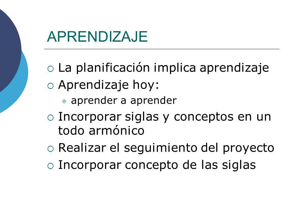 APRENDIZAJE La planificación implica aprendizaje Aprendizaje hoy: aprender a aprender Incorporar siglas y conceptos en un todo armónico Realizar el seguimiento del proyecto Incorporar concepto de las siglas
