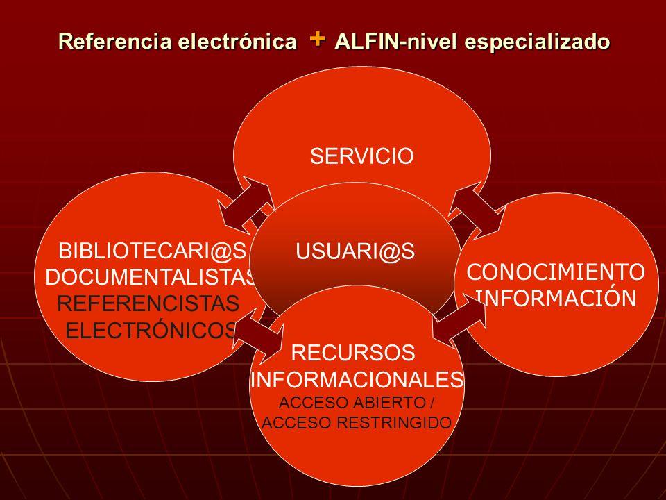 Referencia electrónica + ALFIN-nivel especializado SERVICIO BIBLIOTECARI@S DOCUMENTALISTAS REFERENCISTAS ELECTRÓNICOS USUARI@S RECURSOS INFORMACIONALES ACCESO ABIERTO / ACCESO RESTRINGIDO CONOCIMIENTO INFORMACIÓN
