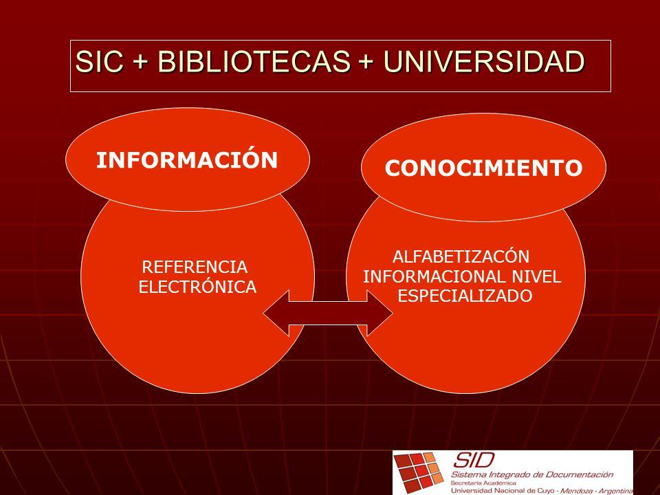 SIC + BIBLIOTECAS + UNIVERSIDAD REFERENCIA ELECTRÓNICA ALFABETIZACÓN INFORMACIONAL NIVEL ESPECIALIZADO INFORMACIÓN CONOCIMIENTO