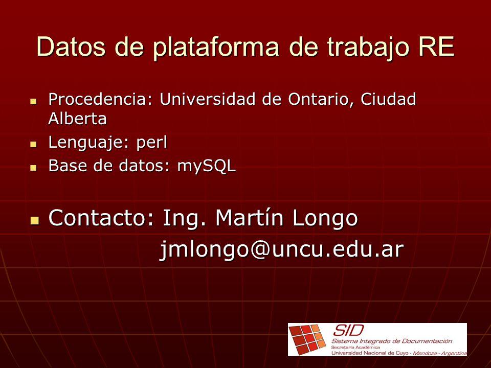 Datos de plataforma de trabajo RE Procedencia: Universidad de Ontario, Ciudad Alberta Procedencia: Universidad de Ontario, Ciudad Alberta Lenguaje: perl Lenguaje: perl Base de datos: mySQL Base de datos: mySQL Contacto: Ing.