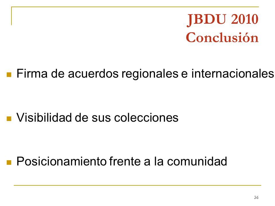 36 JBDU 2010 Conclusión Firma de acuerdos regionales e internacionales Visibilidad de sus colecciones Posicionamiento frente a la comunidad