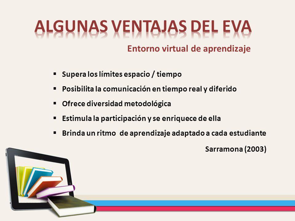Entorno virtual de aprendizaje Supera los límites espacio / tiempo Posibilita la comunicación en tiempo real y diferido Ofrece diversidad metodológica