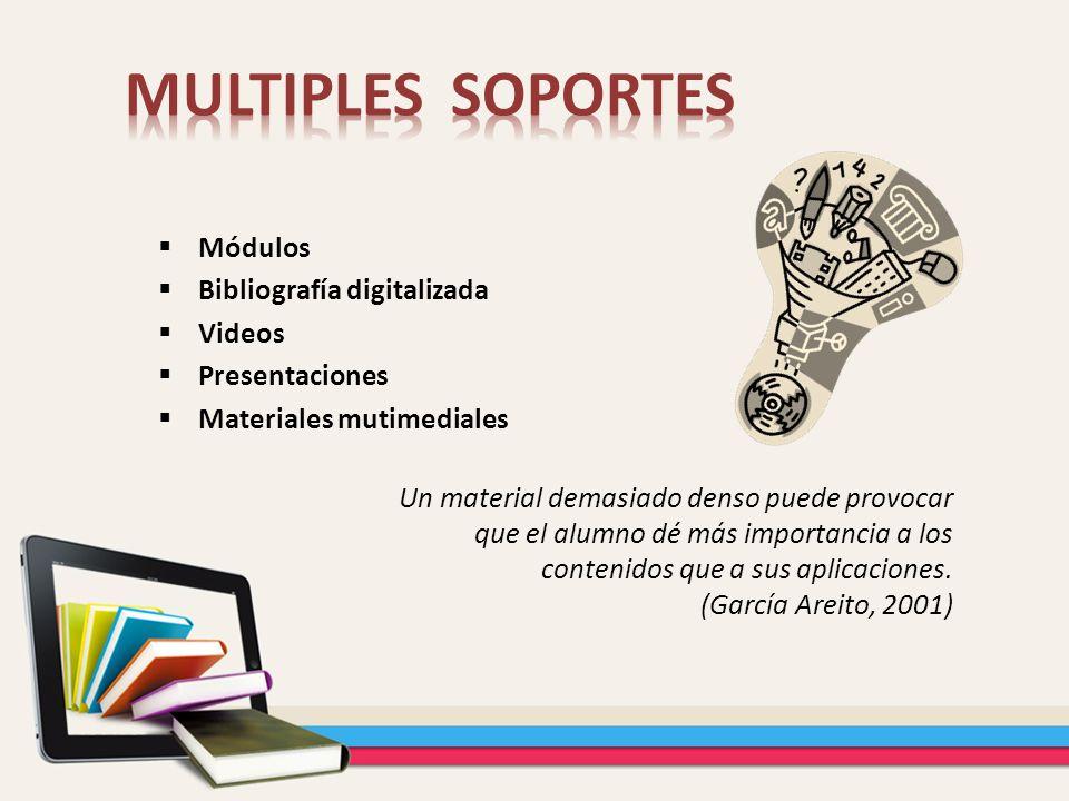 Módulos Bibliografía digitalizada Videos Presentaciones Materiales mutimediales Un material demasiado denso puede provocar que el alumno dé más import