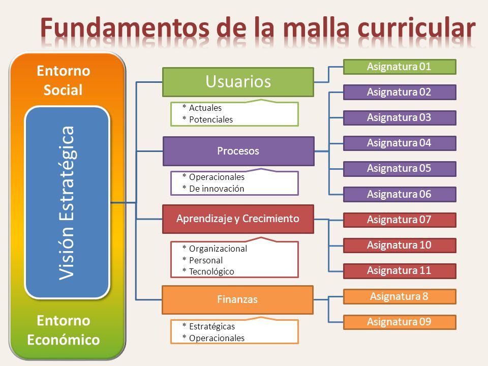 Las repercusiones de los nuevos desarrollos tecnológicos requieren ser estudiadas desde una perspectiva pedagógica, (…) La transformación de las formas de enseñar no se produce por la renovación de los artefactos, sino por la construcción de los encuadres pedagógicos de dicha renovación.