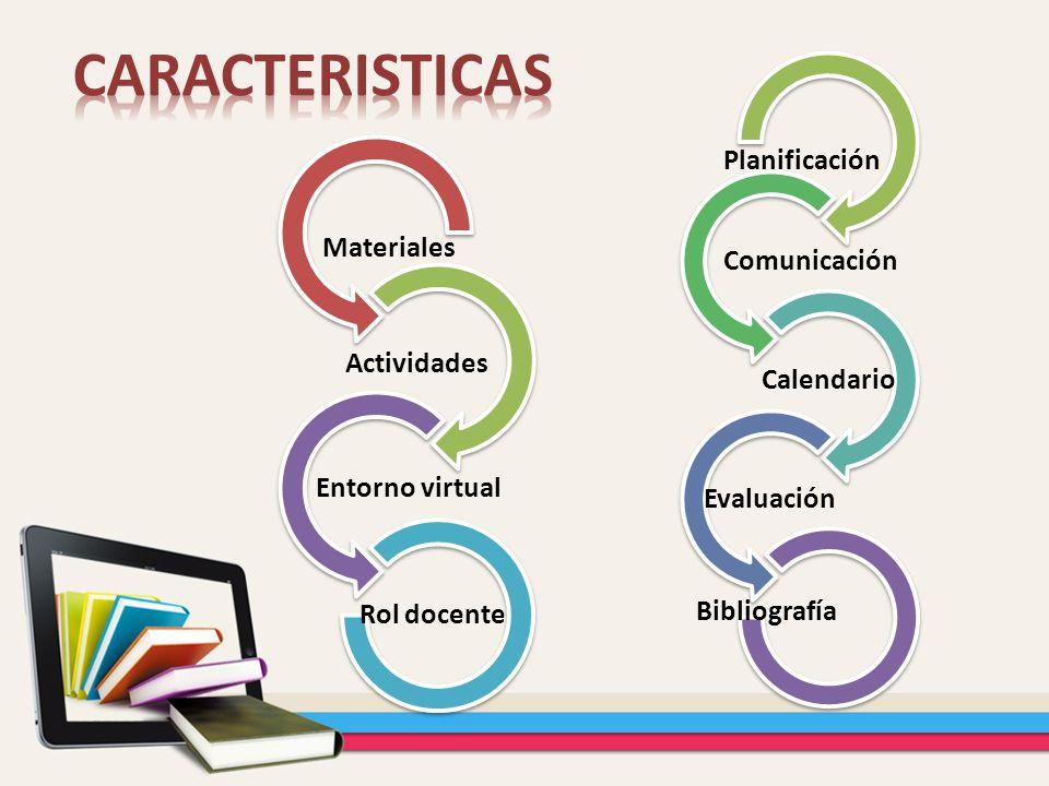 Materiales Actividades Entorno virtual Rol docente Planificación Comunicación Calendario Evaluación Bibliografía