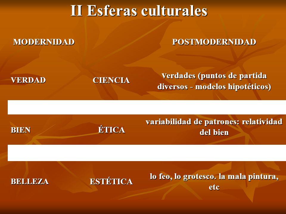II Esferas culturales MODERNIDADPOSTMODERNIDAD VERDADCIENCIA v erdades (puntos de partida diversos - modelos hipotéticos) BIENÉTICA variabilidad de pa