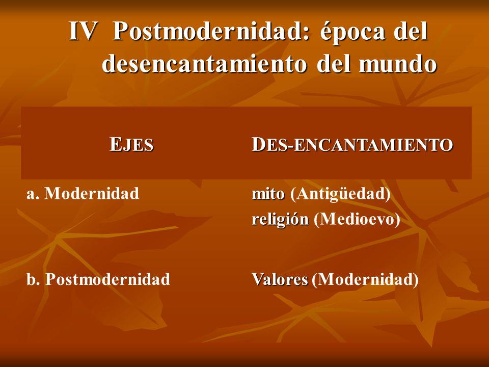 IV Postmodernidad: época del desencantamiento del mundo IV Postmodernidad: época del desencantamiento del mundo E JES D ES-ENCANTAMIENTO a. Modernidad