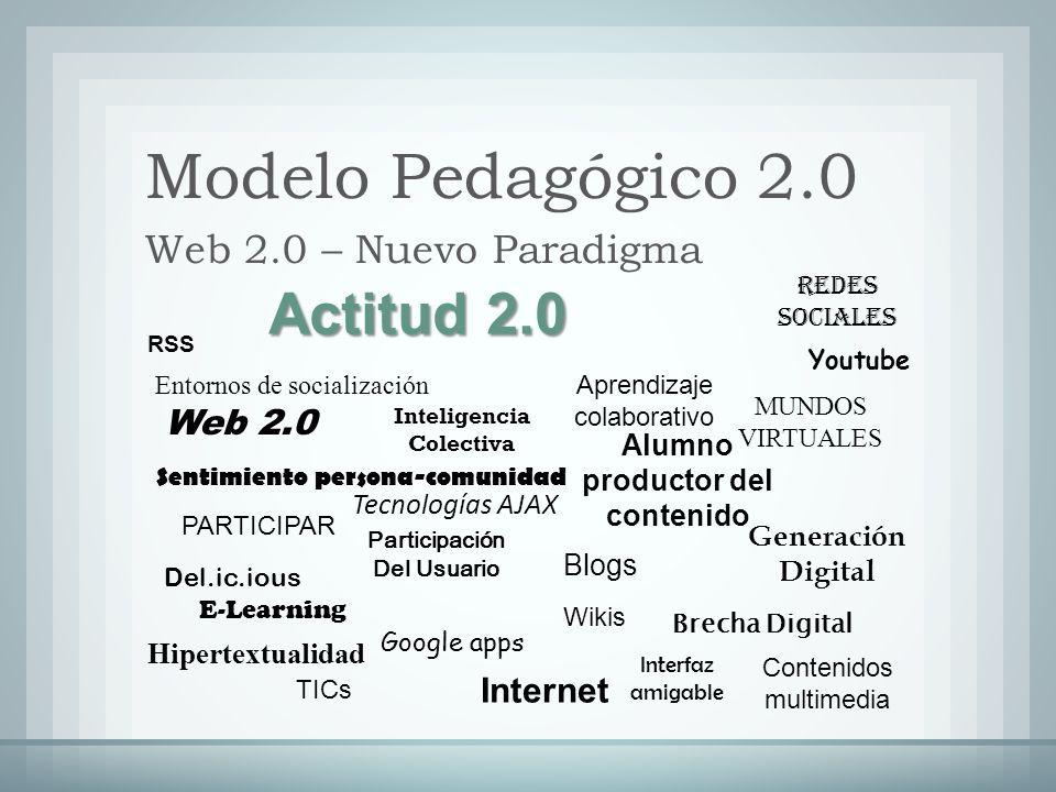 Internet Redes sociales Web 2.0 Blogs E-Learning Wikis Aprendizaje colaborativo Inteligencia Colectiva RSS Generación Digital Participación Del Usuari