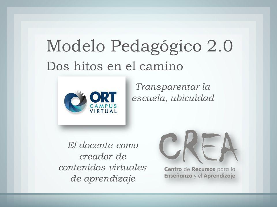 Modelo Pedagógico 2.0 Dos hitos en el camino Transparentar la escuela, ubicuidad El docente como creador de contenidos virtuales de aprendizaje
