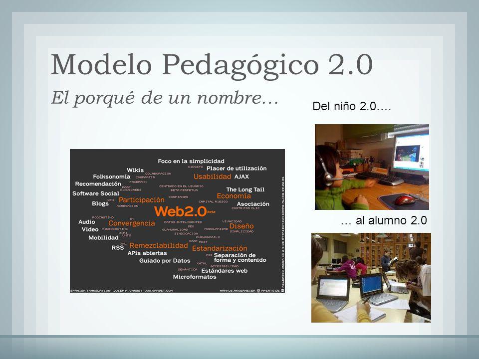 Modelo Pedagógico 2.0 El porqué de un nombre… Del niño 2.0…. … al alumno 2.0
