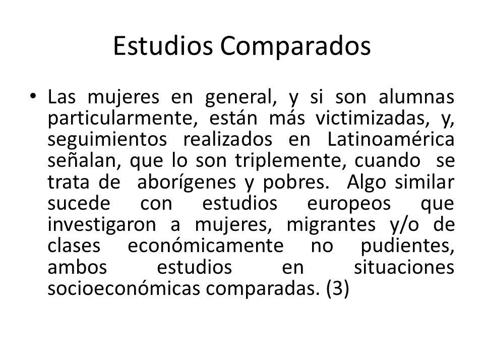 Estudios Comparados Las mujeres en general, y si son alumnas particularmente, están más victimizadas, y, seguimientos realizados en Latinoamérica señalan, que lo son triplemente, cuando se trata de aborígenes y pobres.