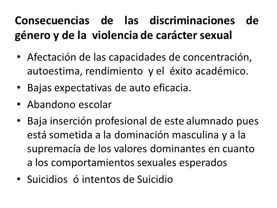 Consecuencias de las discriminaciones de género y de la violencia de carácter sexual Afectación de las capacidades de concentración, autoestima, rendimiento y el éxito académico.