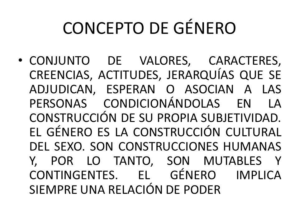 CONCEPTO DE GÉNERO CONJUNTO DE VALORES, CARACTERES, CREENCIAS, ACTITUDES, JERARQUÍAS QUE SE ADJUDICAN, ESPERAN O ASOCIAN A LAS PERSONAS CONDICIONÁNDOLAS EN LA CONSTRUCCIÓN DE SU PROPIA SUBJETIVIDAD.