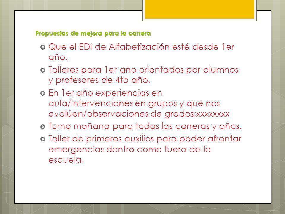 Propuestas de mejora para la carrera Que los docentes aporten Fotocopias con material de consulta.