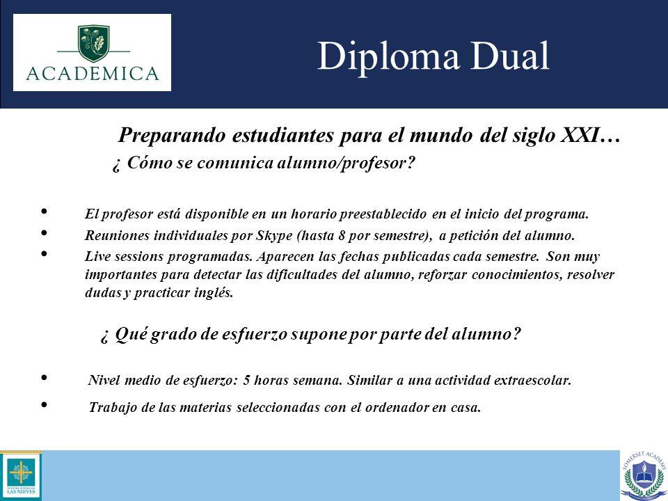 Diploma Dual Preparando estudiantes para el mundo del siglo XXI… ¿ Cómo se comunica alumno/profesor? El profesor está disponible en un horario preesta
