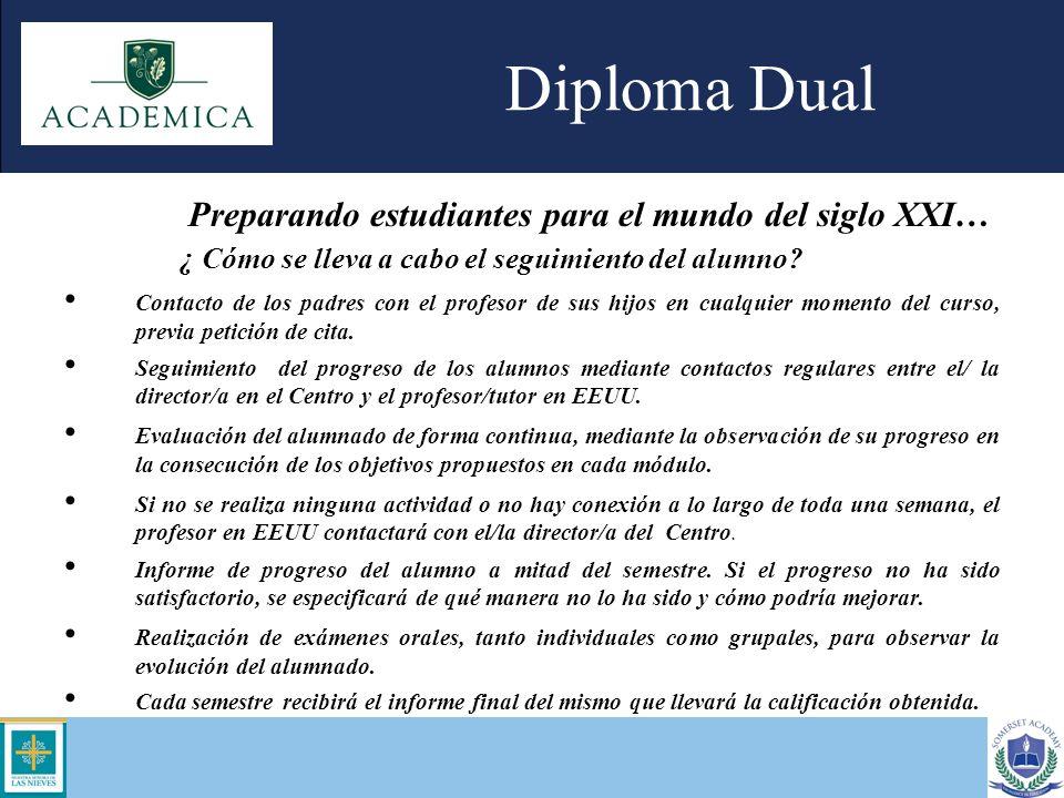 Diploma Dual Preparando estudiantes para el mundo del siglo XXI… ¿ Cómo se lleva a cabo el seguimiento del alumno? Contacto de los padres con el profe