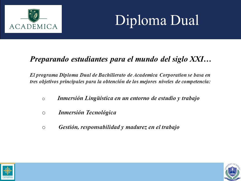 Diploma Dual Preparando estudiantes para el mundo del siglo XXI… El programa Diploma Dual de Bachillerato de Academica Corporation se basa en tres obj