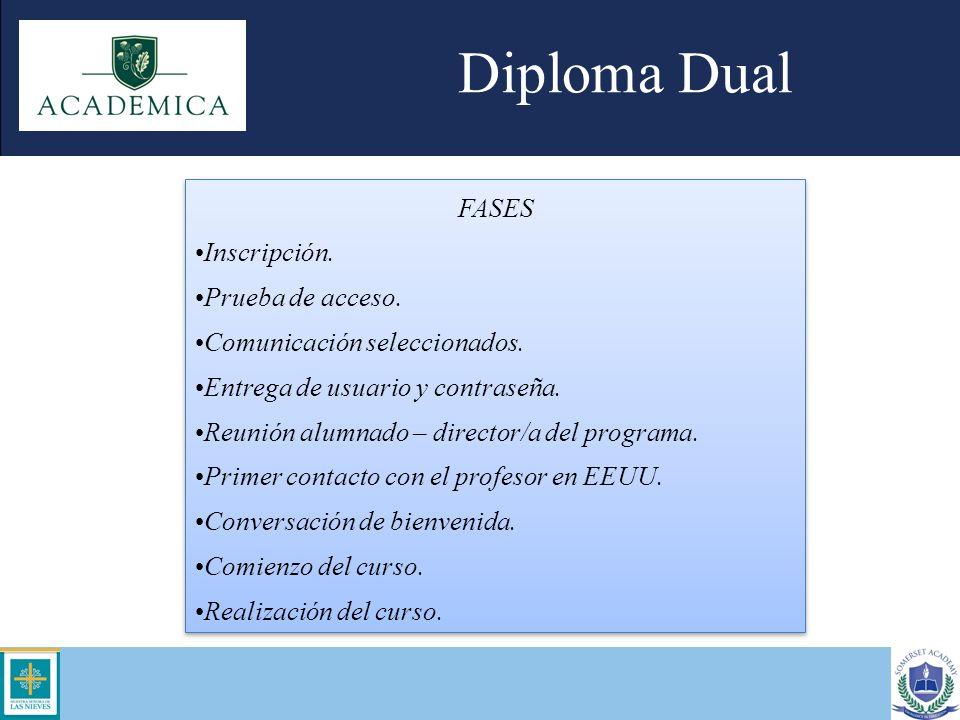Diploma Dual FASES Inscripción. Prueba de acceso. Comunicación seleccionados. Entrega de usuario y contraseña. Reunión alumnado – director/a del progr