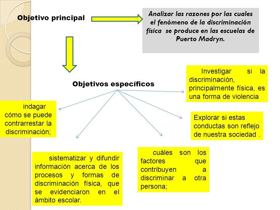 Objetivo principal Analizar las razones por las cuales el fenómeno de la discriminación física se produce en las escuelas de Puerto Madryn. Objetivos