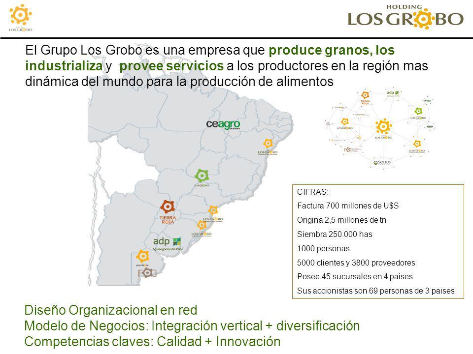 El Grupo Los Grobo es una empresa que produce granos, los industrializa y provee servicios a los productores en la región mas dinámica del mundo para