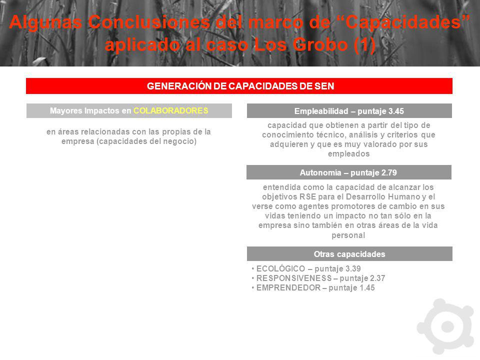 Algunas Conclusiones del marco de Capacidades aplicado al caso Los Grobo (1) GENERACIÓN DE CAPACIDADES DE SEN Mayores Impactos en COLABORADORES en áre