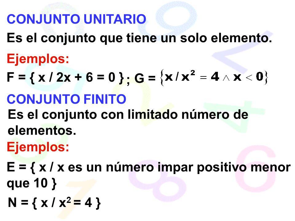 CONJUNTO UNITARIO Es el conjunto que tiene un solo elemento. Ejemplos: F = { x / 2x + 6 = 0 } G = CONJUNTO FINITO Es el conjunto con limitado número d