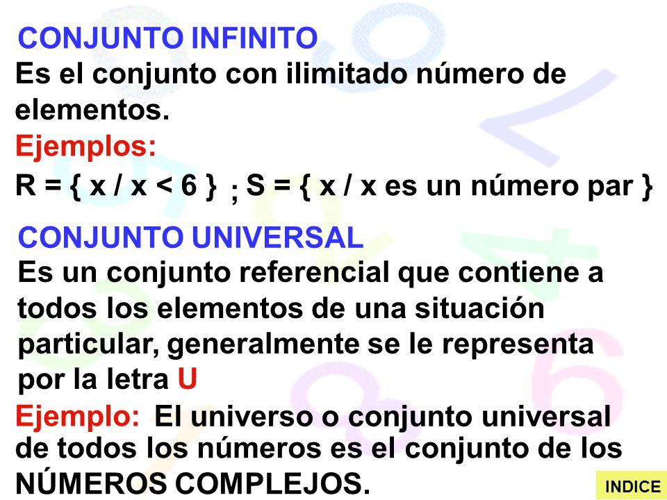 CONJUNTO INFINITO Es el conjunto con ilimitado número de elementos. Ejemplos: R = { x / x < 6 } S = { x / x es un número par } CONJUNTO UNIVERSAL Es u