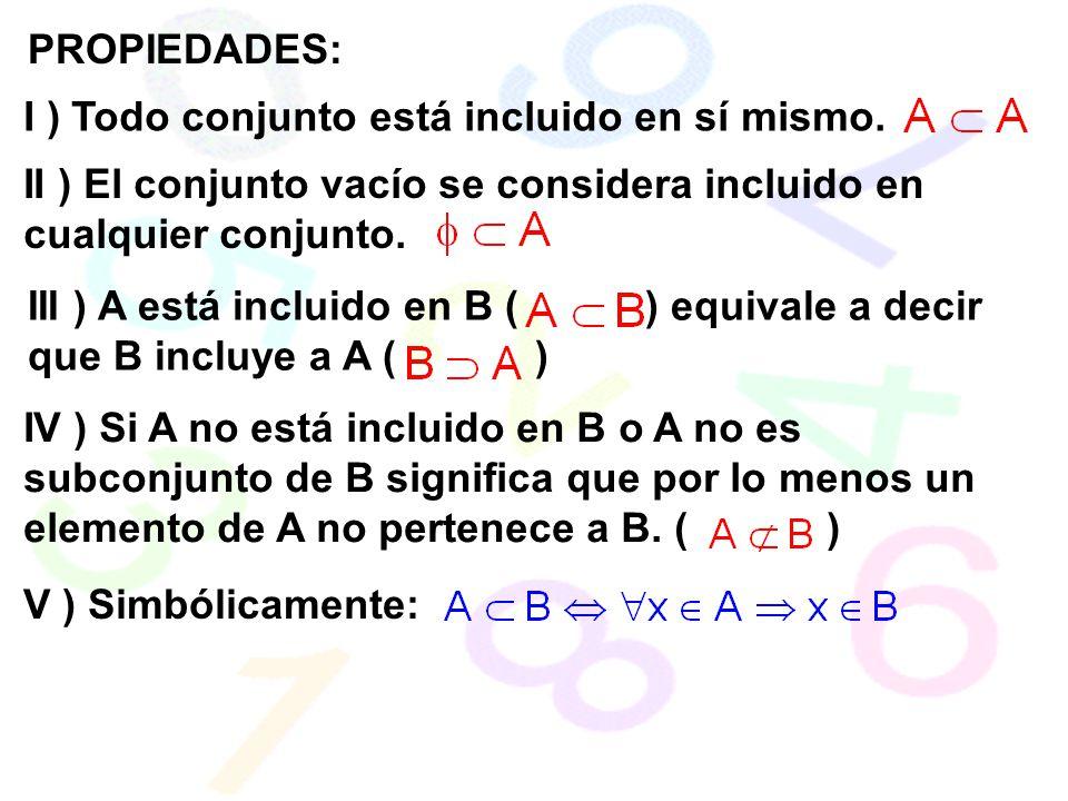 PROPIEDADES: I ) Todo conjunto está incluido en sí mismo. II ) El conjunto vacío se considera incluido en cualquier conjunto. III ) A está incluido en