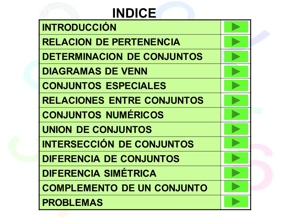 INDICE INTRODUCCIÓN RELACION DE PERTENENCIA DETERMINACION DE CONJUNTOS DIAGRAMAS DE VENN CONJUNTOS ESPECIALES RELACIONES ENTRE CONJUNTOS CONJUNTOS NUM
