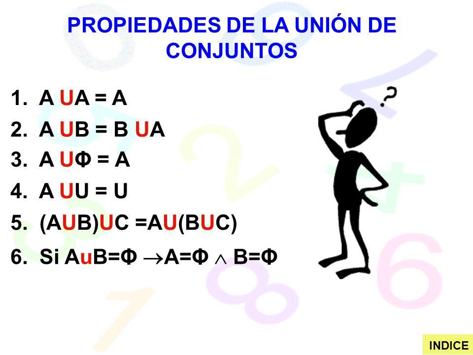 PROPIEDADES DE LA UNIÓN DE CONJUNTOS 1. A UA = A 2. A UB = B UA 3. A UΦ = A 4. A UU = U 5. (AUB)UC =AU(BUC) 6. Si AuB=Φ A=Φ B=Φ INDICE