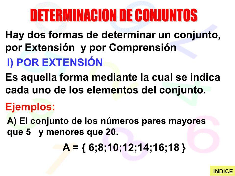 I) POR EXTENSIÓN Hay dos formas de determinar un conjunto, por Extensión y por Comprensión Es aquella forma mediante la cual se indica cada uno de los