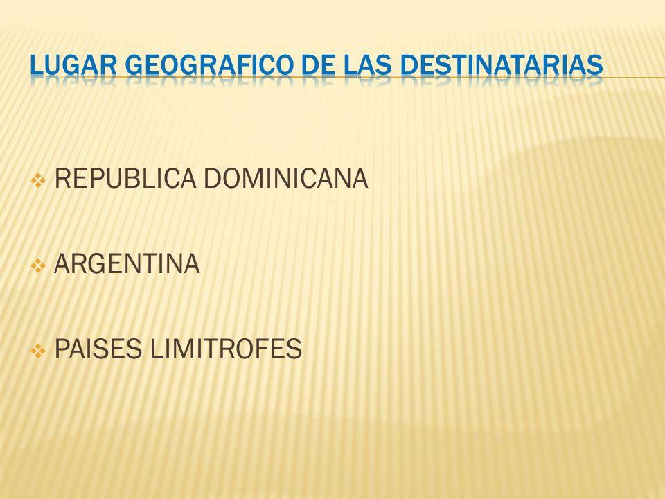 REPUBLICA DOMINICANA ARGENTINA PAISES LIMITROFES