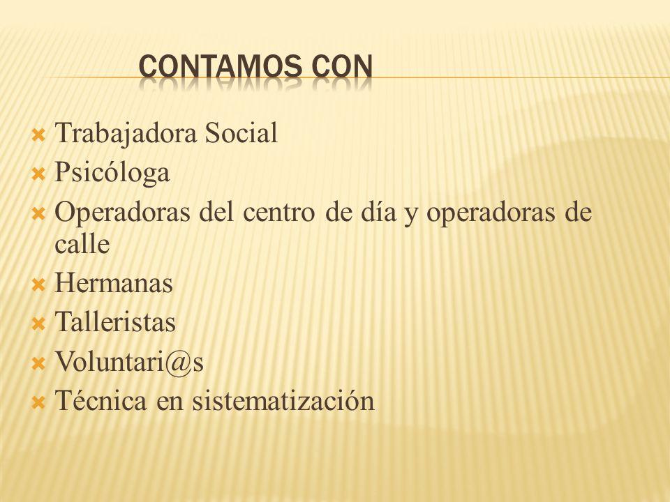 Trabajadora Social Psicóloga Operadoras del centro de día y operadoras de calle Hermanas Talleristas Voluntari@s Técnica en sistematización