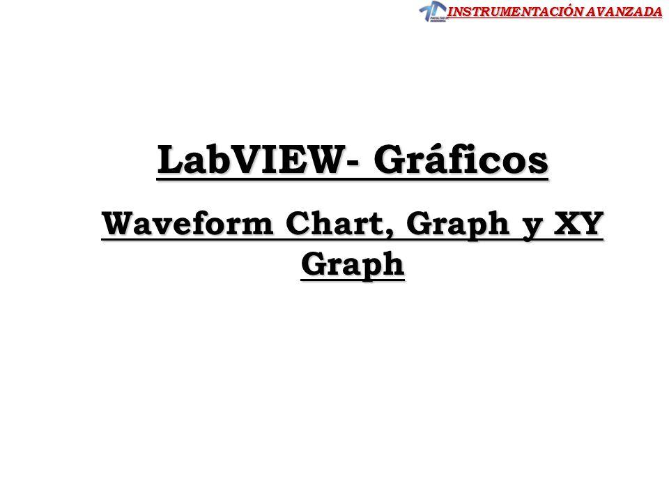 INSTRUMENTACIÓN AVANZADA Chart Graph Graph x,y Digital waveform graph 3D graph Waveform Charts, Graphs y XY Graph