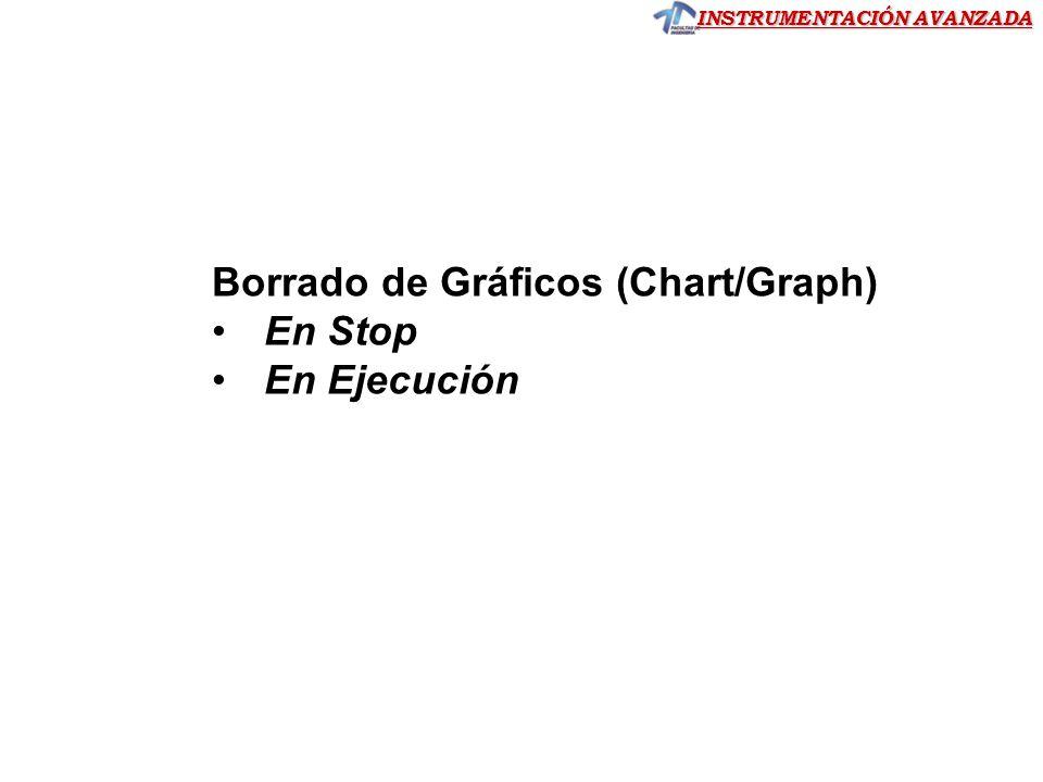 INSTRUMENTACIÓN AVANZADA Borrado de Gráficos (Chart/Graph) En Stop En Ejecución