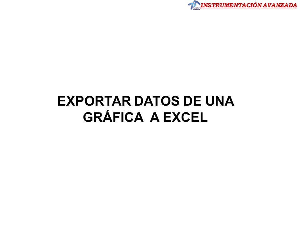 INSTRUMENTACIÓN AVANZADA EXPORTAR DATOS DE UNA GRÁFICA A EXCEL
