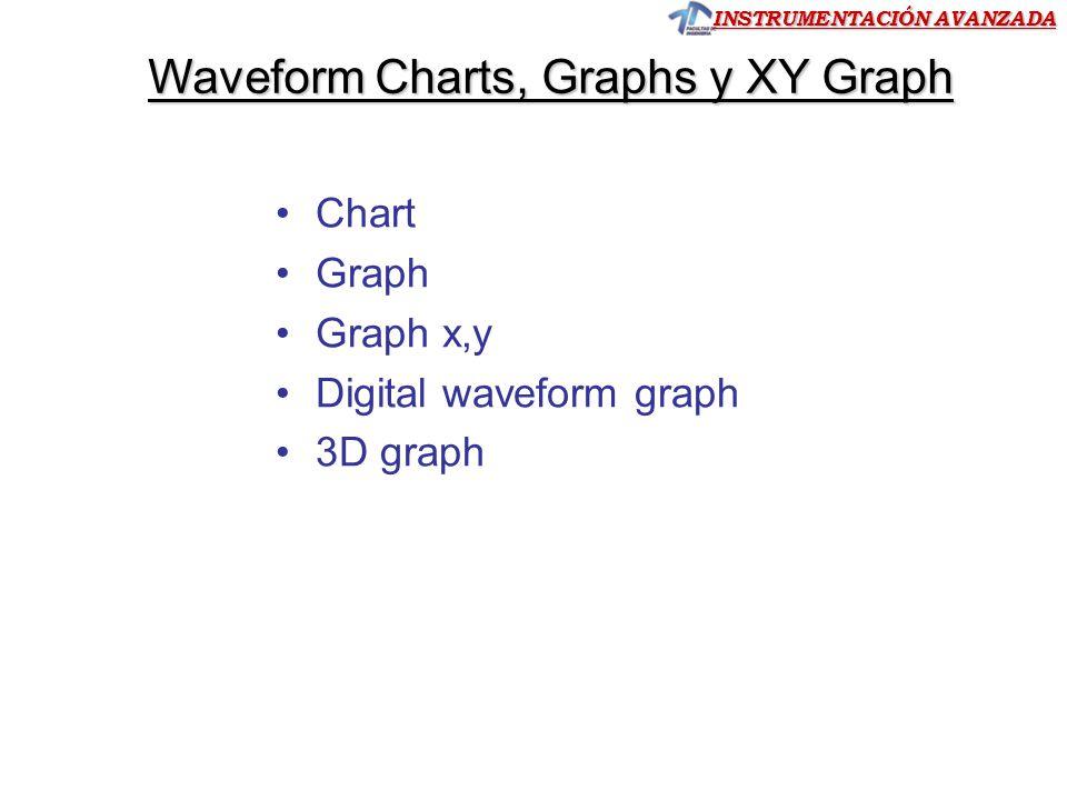 INSTRUMENTACIÓN AVANZADA Waveform Chart: indicador numérico que acepta y despliega los datos uno a uno y los va graficando, manteniendo el historial de los datos ingresados.