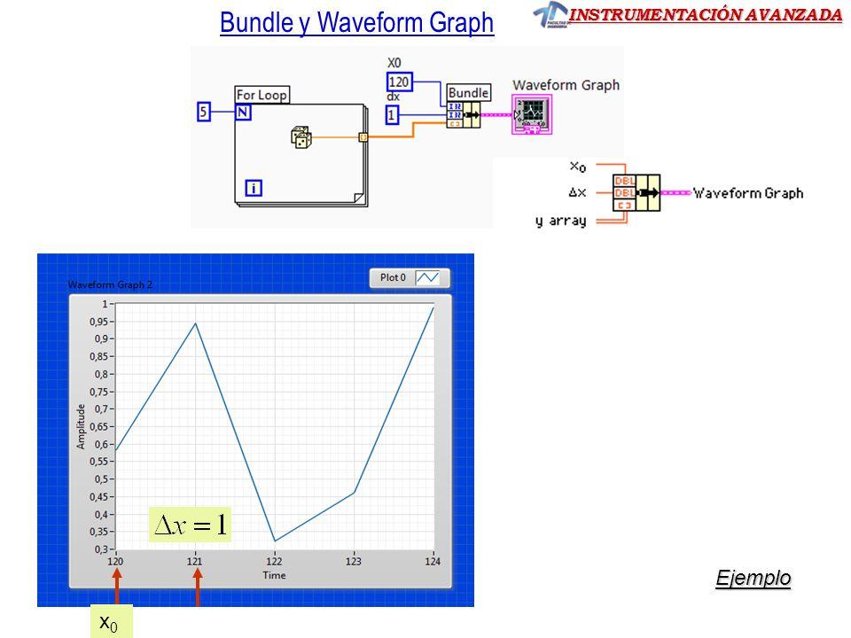 INSTRUMENTACIÓN AVANZADA Bundle y Waveform Graph Ejemplo x0x0
