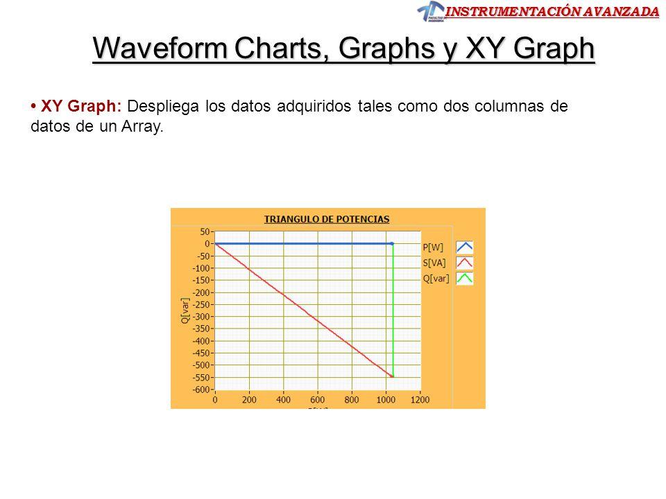 INSTRUMENTACIÓN AVANZADA Waveform Charts, Graphs y XY Graph XY Graph: Despliega los datos adquiridos tales como dos columnas de datos de un Array.