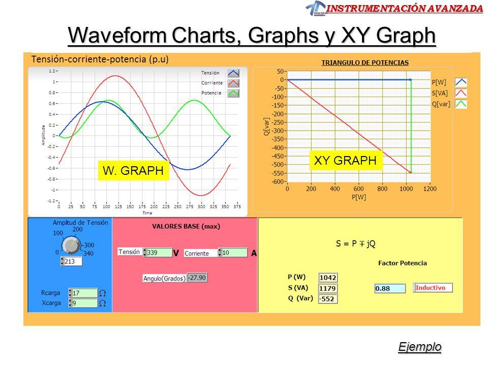 INSTRUMENTACIÓN AVANZADA Ejemplo Waveform Charts, Graphs y XY Graph W. GRAPH XY GRAPH