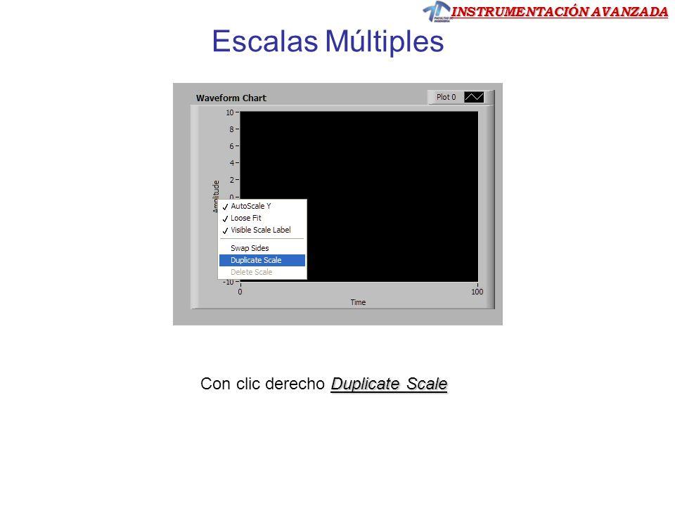 INSTRUMENTACIÓN AVANZADA Escalas Múltiples Duplicate Scale Con clic derecho Duplicate Scale