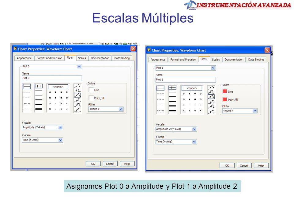 INSTRUMENTACIÓN AVANZADA Escalas Múltiples Asignamos Plot 0 a Amplitude y Plot 1 a Amplitude 2