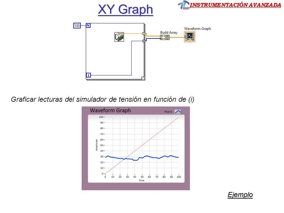 INSTRUMENTACIÓN AVANZADA XY Graph Ejemplo Graficar lecturas del simulador de tensión en función de (i)