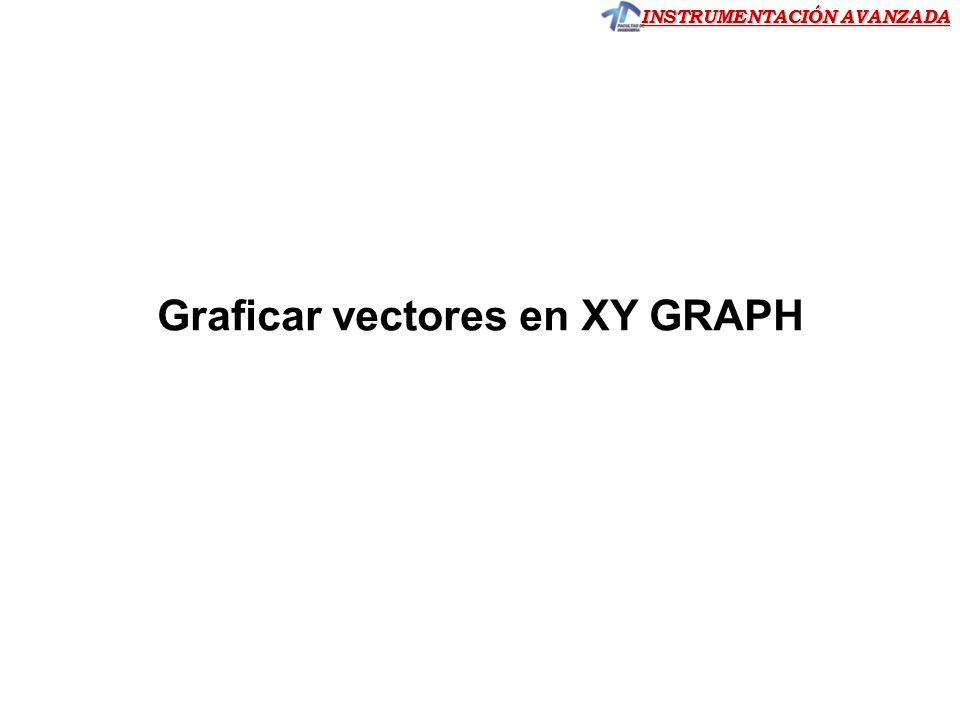 INSTRUMENTACIÓN AVANZADA Graficar vectores en XY GRAPH