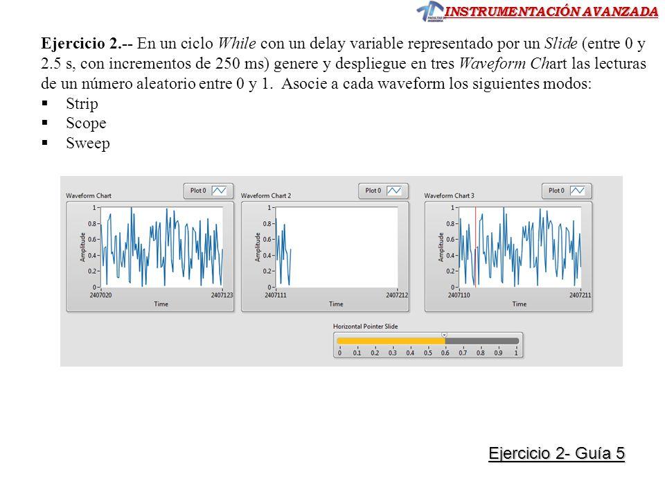 INSTRUMENTACIÓN AVANZADA Ejercicio 2.-- En un ciclo While con un delay variable representado por un Slide (entre 0 y 2.5 s, con incrementos de 250 ms)