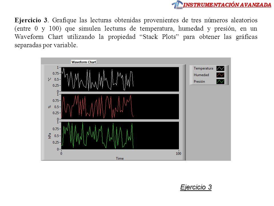 INSTRUMENTACIÓN AVANZADA Ejercicio 3. Grafique las lecturas obtenidas provenientes de tres números aleatorios (entre 0 y 100) que simulen lecturas de