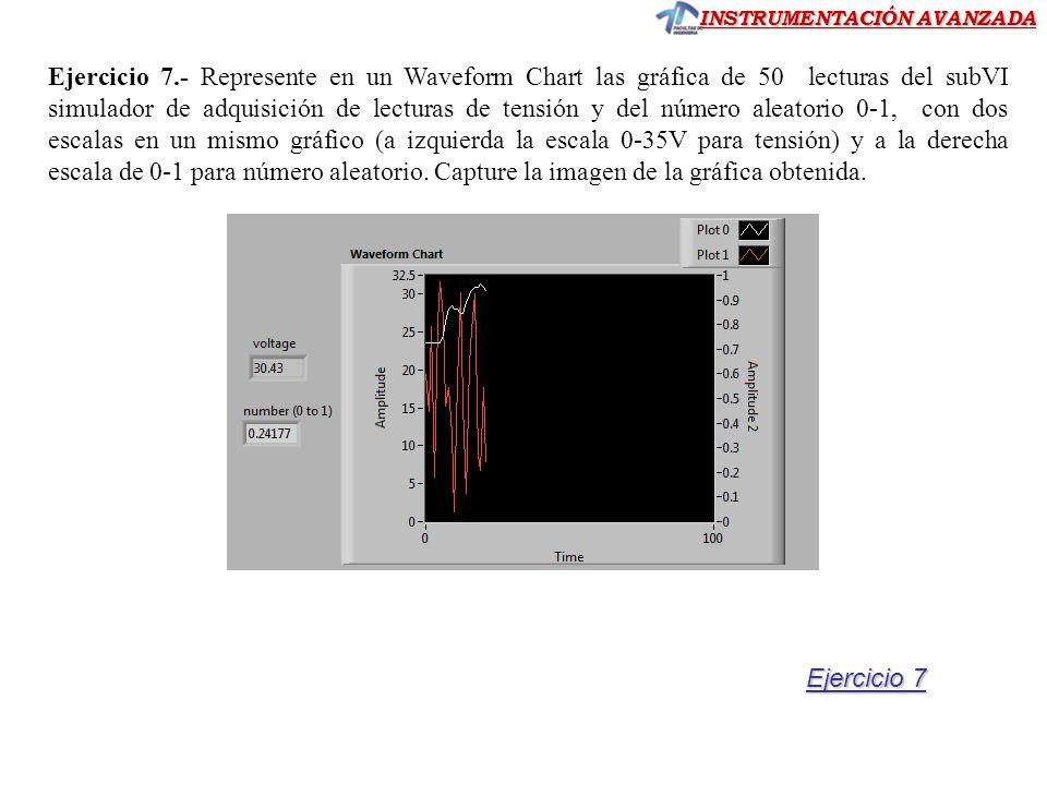 INSTRUMENTACIÓN AVANZADA Ejercicio 7.- Represente en un Waveform Chart las gráfica de 50 lecturas del subVI simulador de adquisición de lecturas de te