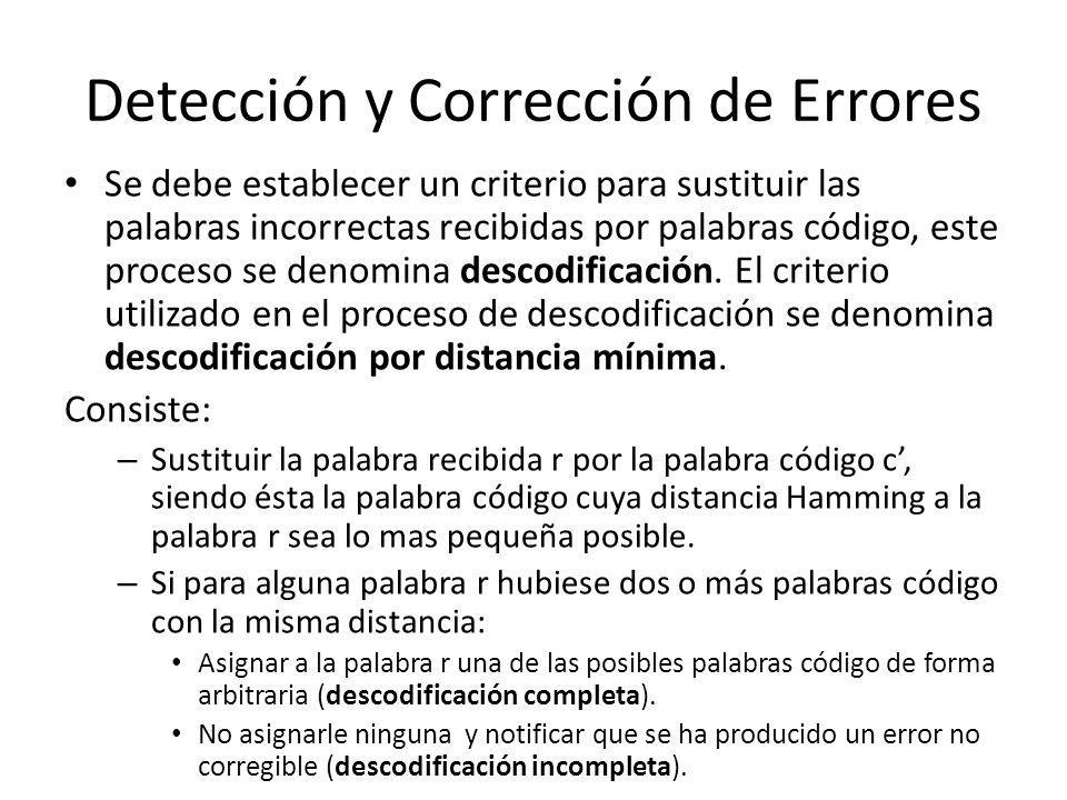 Detección y Corrección de Errores Se debe establecer un criterio para sustituir las palabras incorrectas recibidas por palabras código, este proceso s