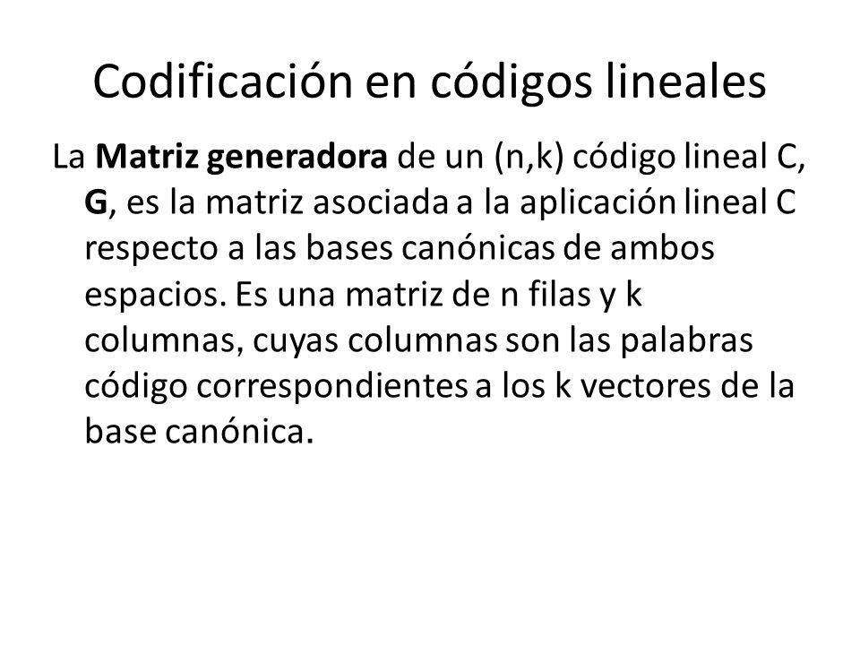 Codificación en códigos lineales La Matriz generadora de un (n,k) código lineal C, G, es la matriz asociada a la aplicación lineal C respecto a las ba